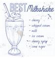 Cherry milkshake recipe on a notebook page vector image