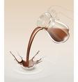 Milk Chocolate Splash Stream Flow from Glass Jug vector image