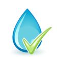 OK Water vector image