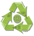 Recycling symbol infographic vector image