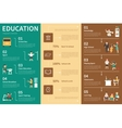 Education infographic flat vector image