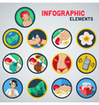 infographic spa treatment vector image
