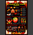 chinese lunar new year holiday infographic design vector image