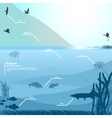 nature on a blue background vector image