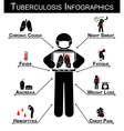 Tuberculosis TB Infographics vector image