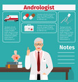 andrologist and medical equipment icons vector image