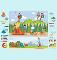 backpacking and hiking brochure vector image