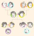 Family Tree Doodle Style vector image