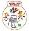 Bremen Town Musicians cartoon set vector image