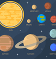 Flat solar system vector image vector image