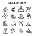 education learning icon set in thin line style vector image