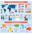 Family Infographics Set vector image