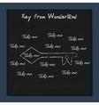 Key from Alice Adventures in Wonderland vector image