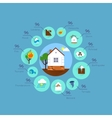 Natural disaster infographic vector image