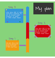Infographic planning step by step vector image