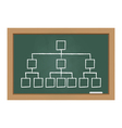 Hierarchy chart on chalkboard vector image