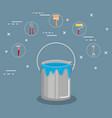 open paint bucket color renovation decoration vector image