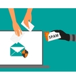 Email protection from spam vector image