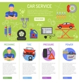 Car Service Infographics vector image vector image