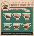 Vintage espresso ingredients guide vector image