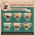 Vintage espresso ingredients guide vector image