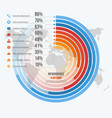 Template for circle informative infographics vector image