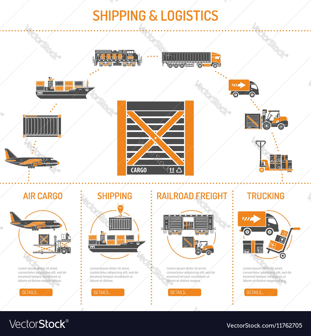 Shipping and logistics concept vector