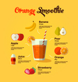 orange smoothie vector image