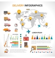 Delivery flat infographics set vector image vector image