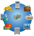 banking icon vector image