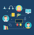 blended learning education concept vector image vector image