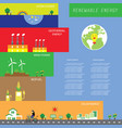 info chart renewable energy biogreen ecology vector image