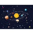 Planets of Solar System3 vector image