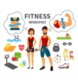 Fitness infographic icons vector image
