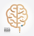 infographics pencil brain design diagram vector image vector image