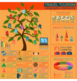 Travel Vacations Beach resort infographics vector image