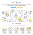 Tea Web Banner vector image