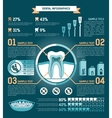 tooth Infographic vector image vector image