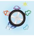 wheel vector image vector image