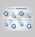 infographic design with ecology icons vector image