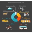 popular forms of transport vector image