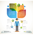 Human and environment education of infographics vector image
