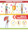 Health And Immune Protection Horizontal Banners vector image