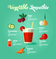 vegetable smoothie vector image