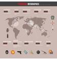 Terrorism Infographics Set vector image