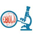 Microscope with Ebola virus vector image