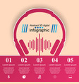 music education infographic headphones icon vector image