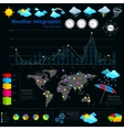 Weather Infograph vector image vector image