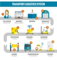 Logistic Infogaphic Set vector image vector image