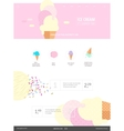 Ice cream website pink template vector image